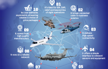 Thuraya Aero Introduced to International Government and Military Experts in Colorado